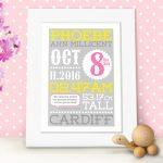 Personalised Birth prints