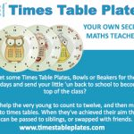 Times Tables Plates